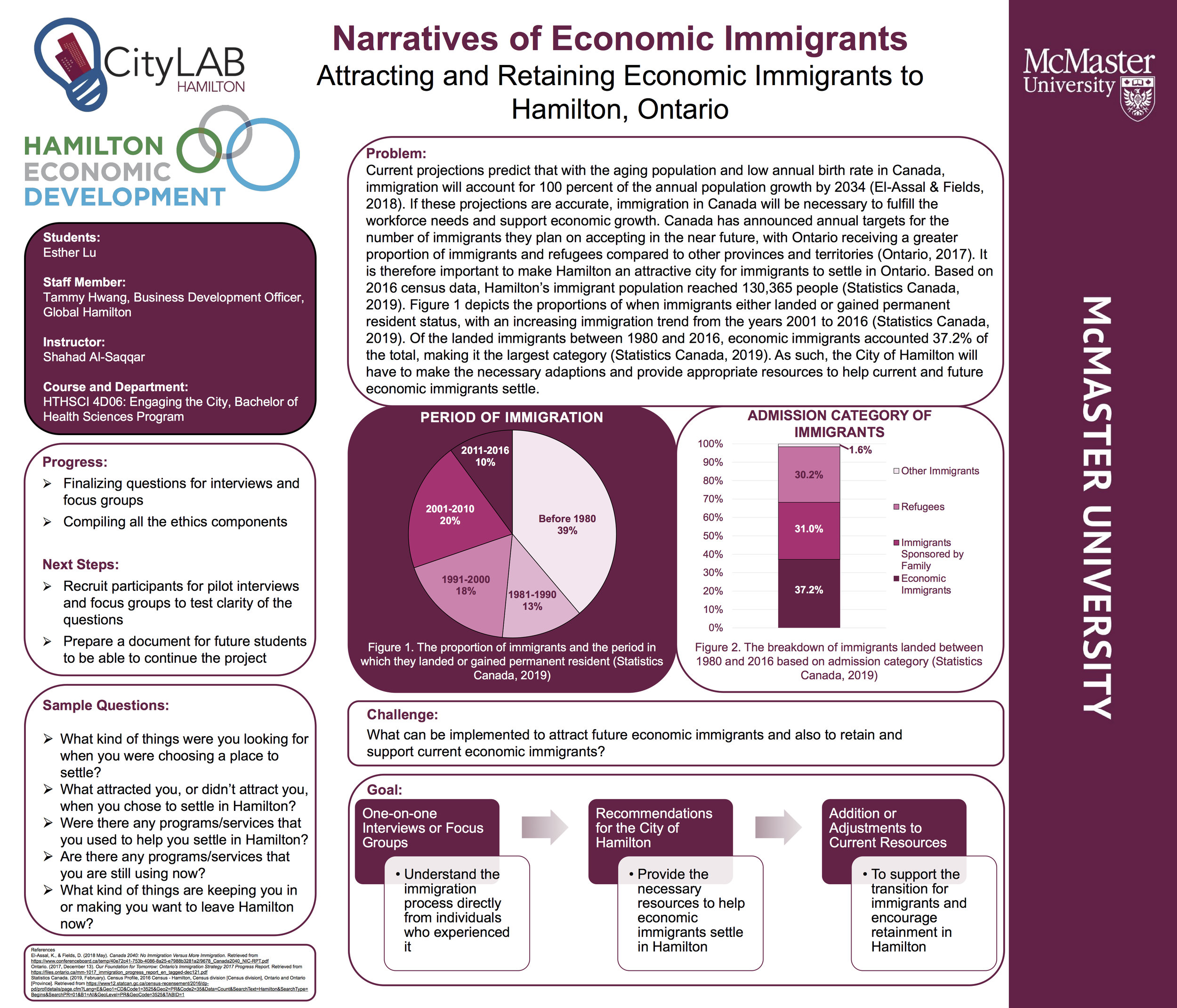 Narratives of Economic Immigrants - Tammy Hwang.jpg