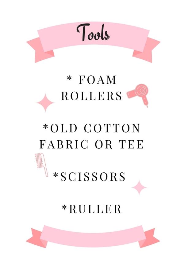 Tools - Rollers DIY Post.jpg