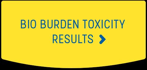 BioBurden Toxicity Report.png