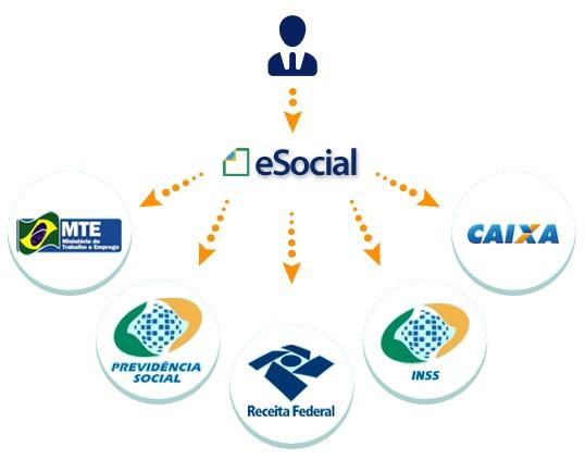blog-e-social-img1.jpg