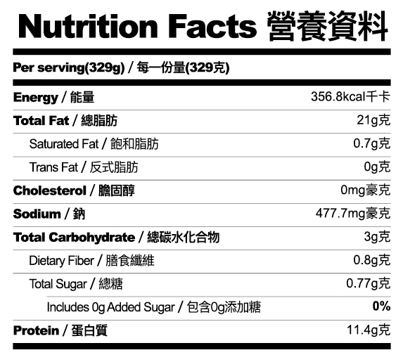 12Noon Food Labels V7-25.jpg