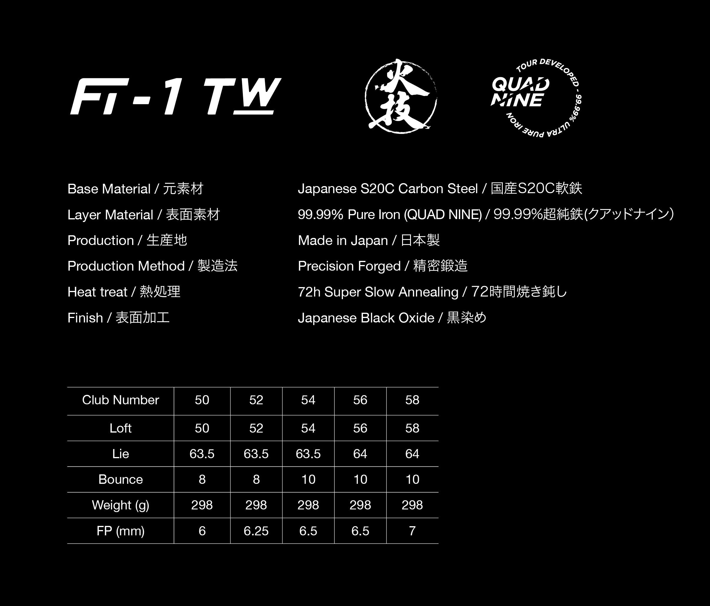 FTTW_SPEC>CUUNE