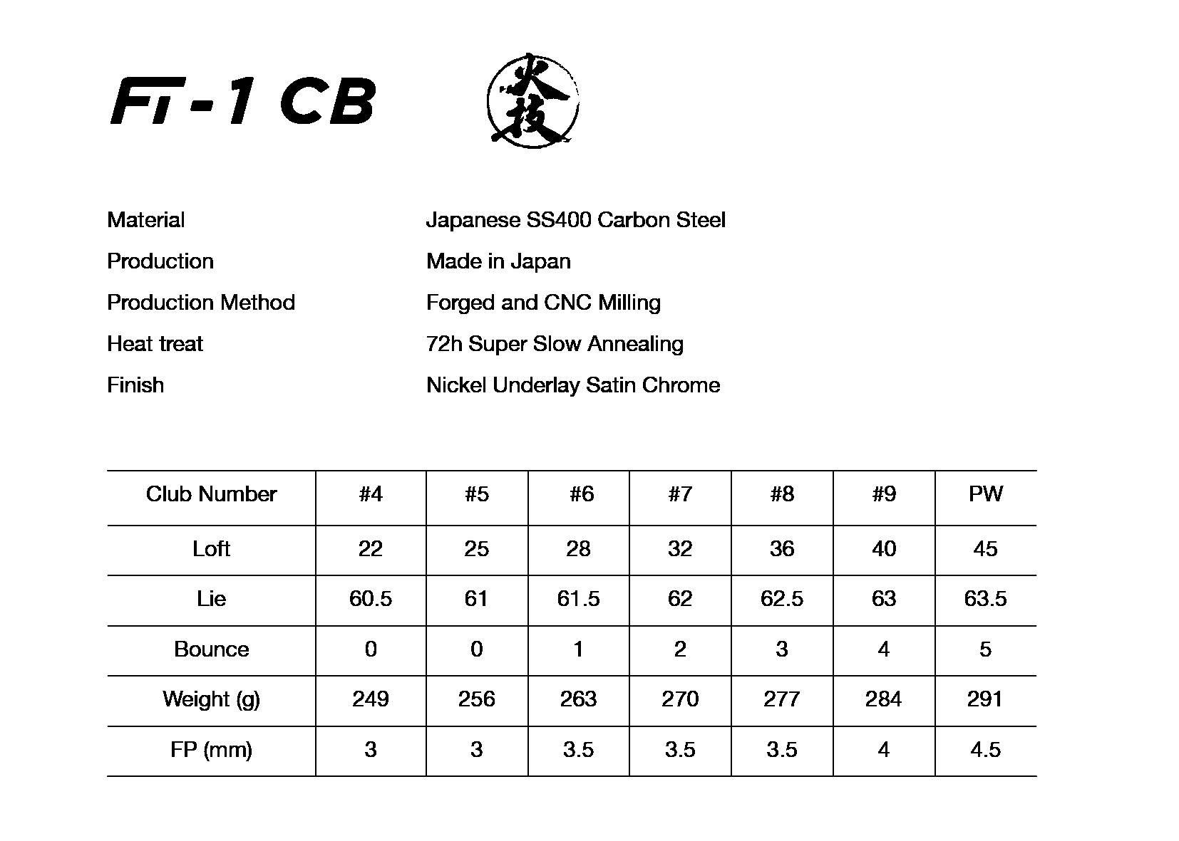 FT-1 CB Spec