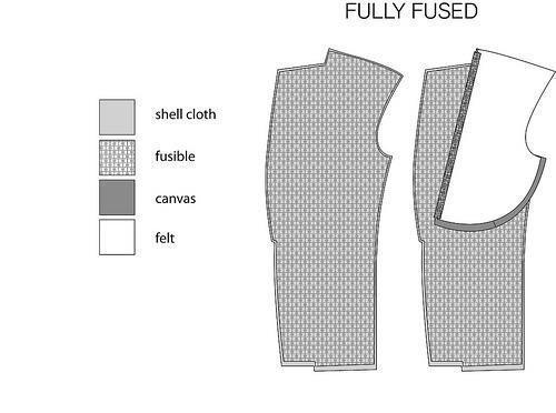 Fused-Suits.jpg