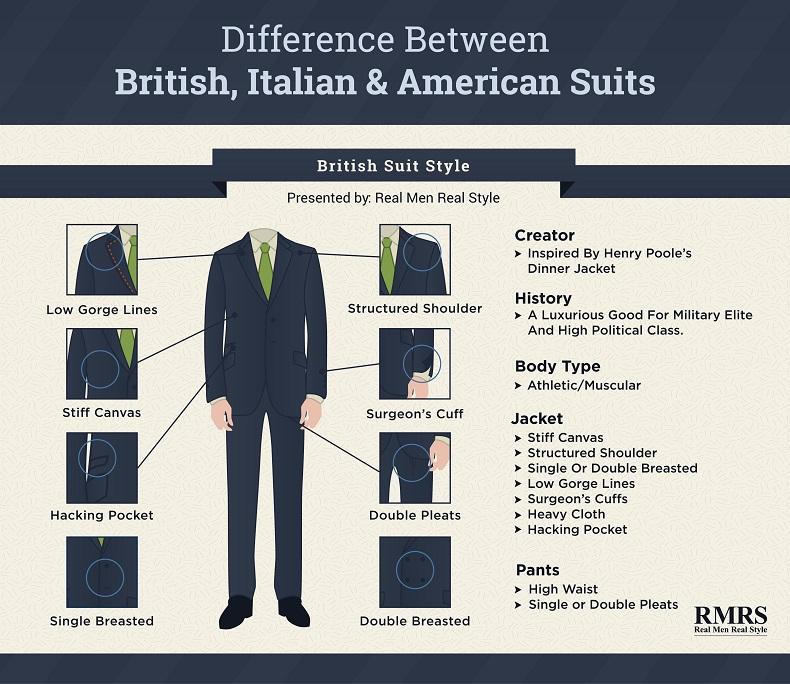 british suits.jpg