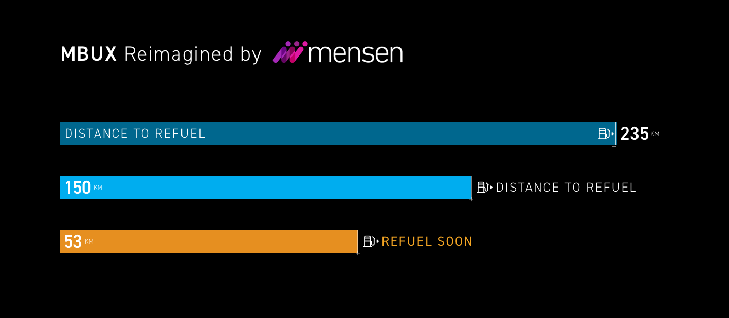 Our simplified contextual fuel gauge changes color and layout based on speed, destination, and other factors to optimize recognition