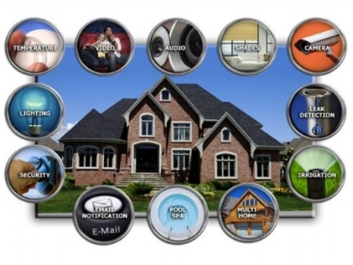 North ShoreHome Automation - Convenience.Savings.Security.