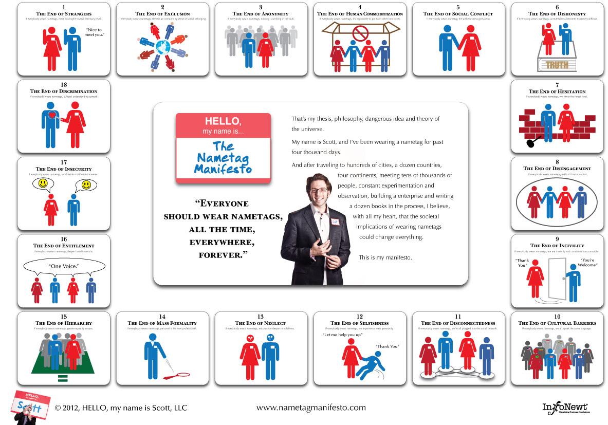 The Nametag Manifesto
