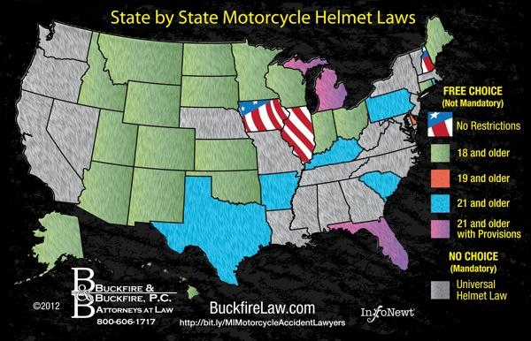 U.S. Motorcycle Helmet Laws wallet card