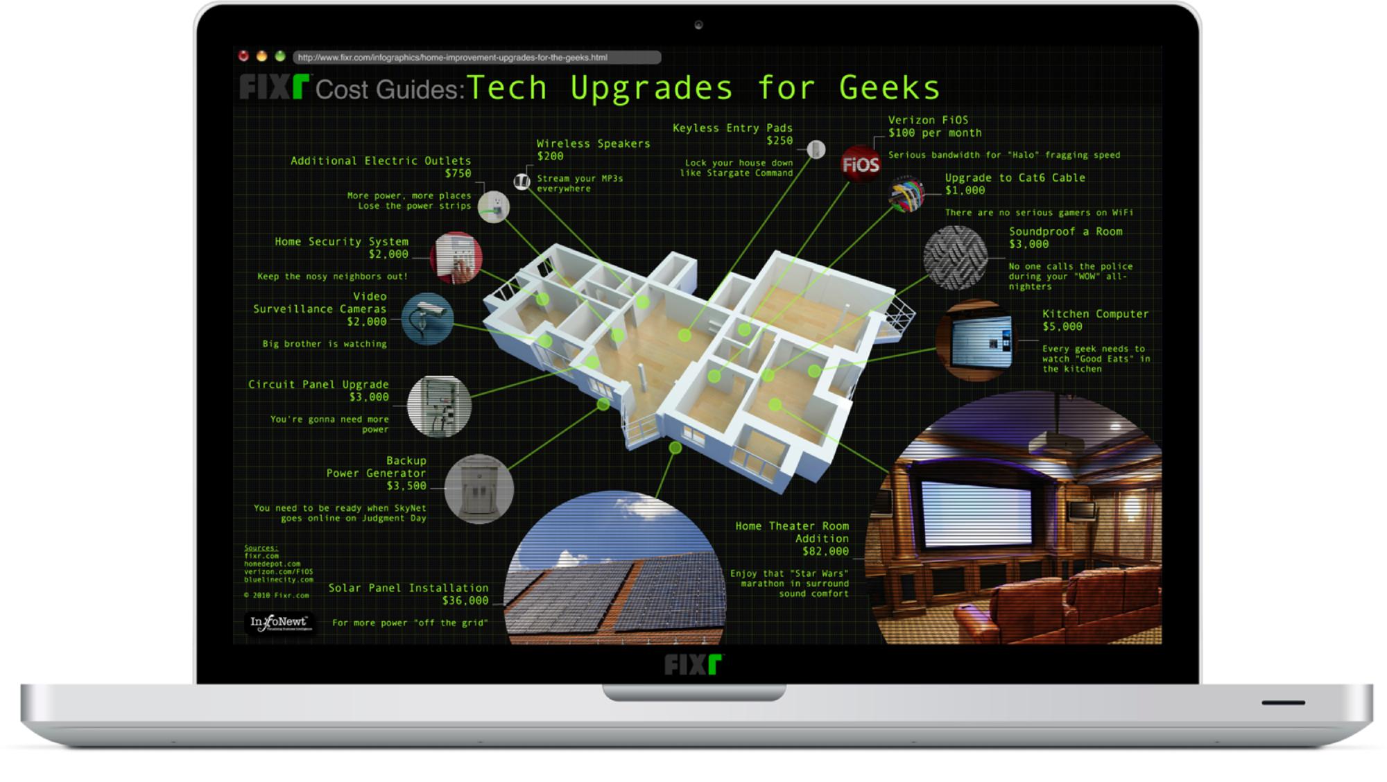 Geek House Upgrades