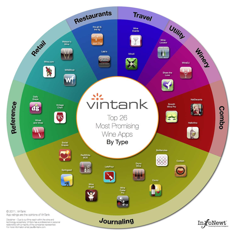 Wine iPhone App Spectrum