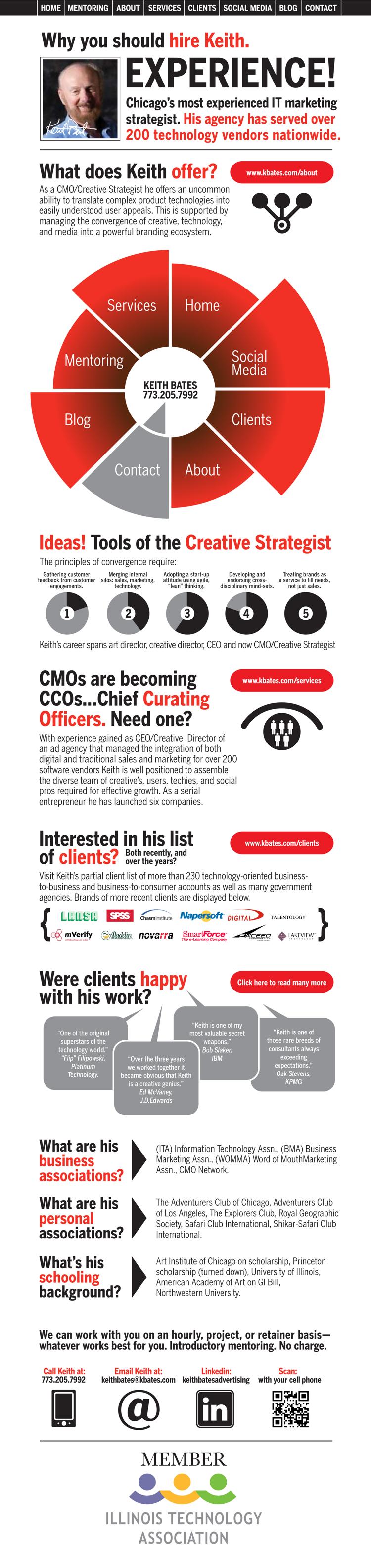 Keith Bates Infographic Resume