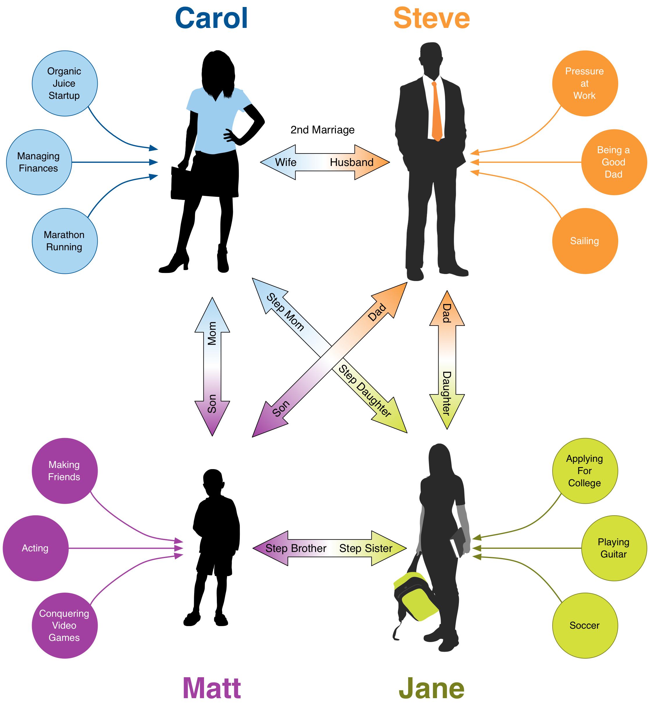 Systems Thinking Family Reality.jpg