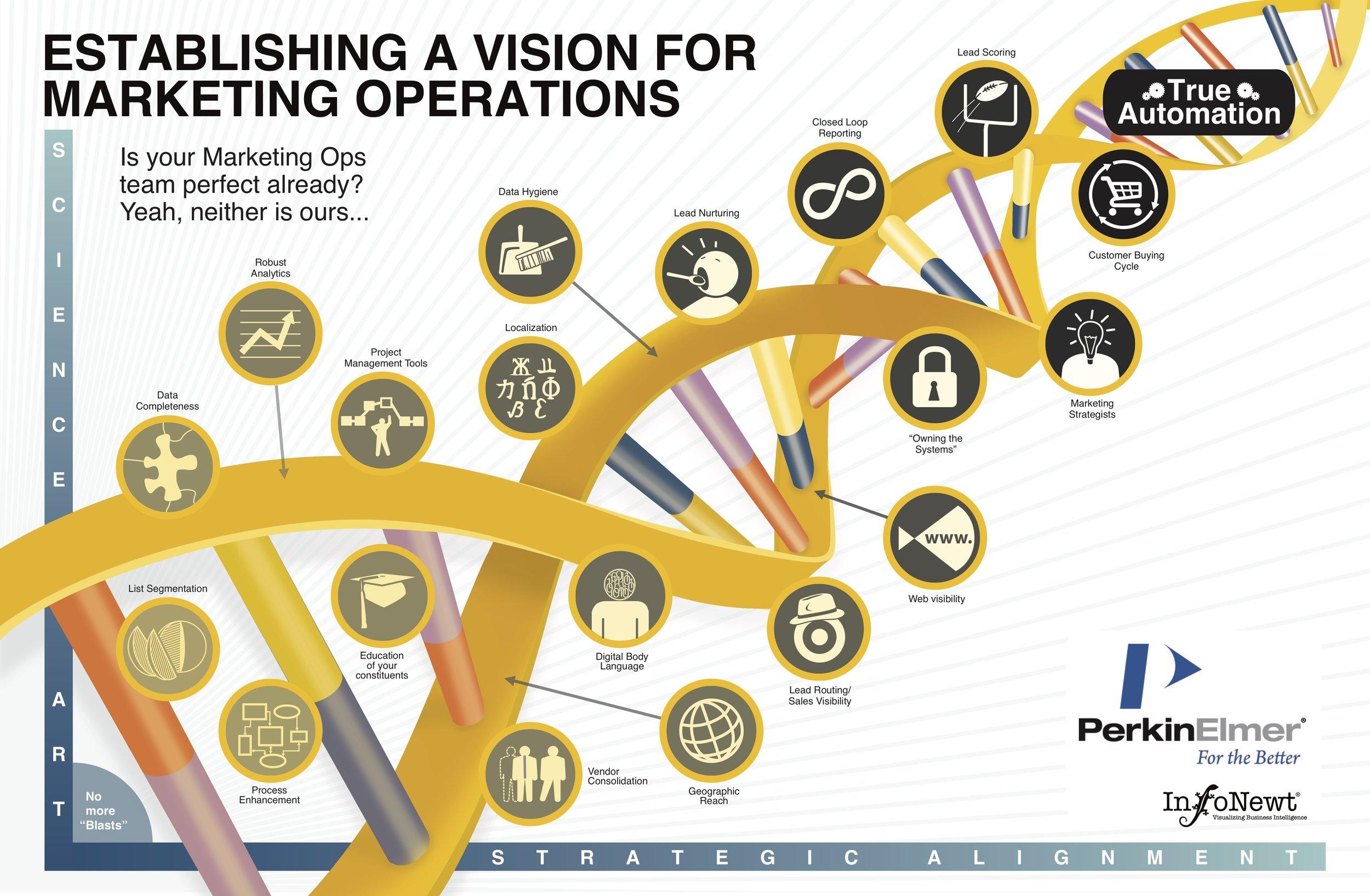 PerkinElmer Strategic Vision Slide.jpg