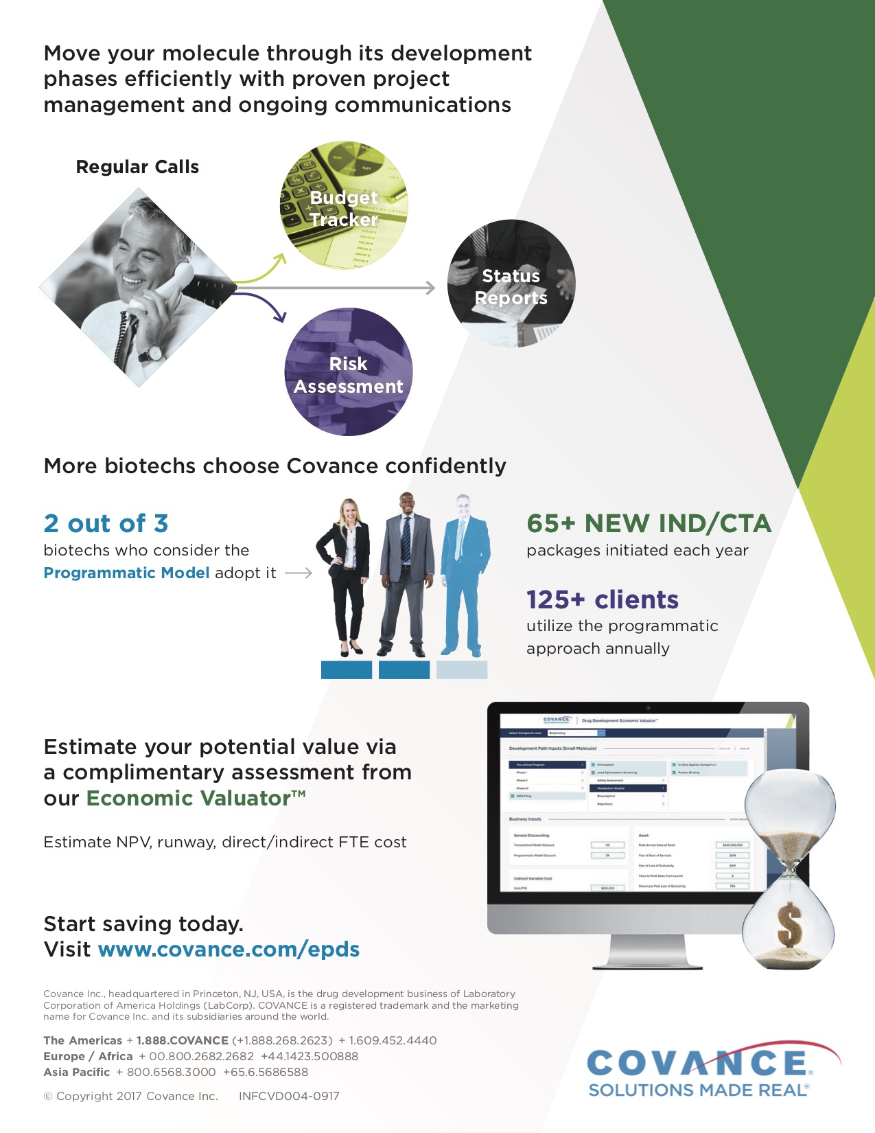 Covance Early Phase Development Solutions (EPDS) Infographic