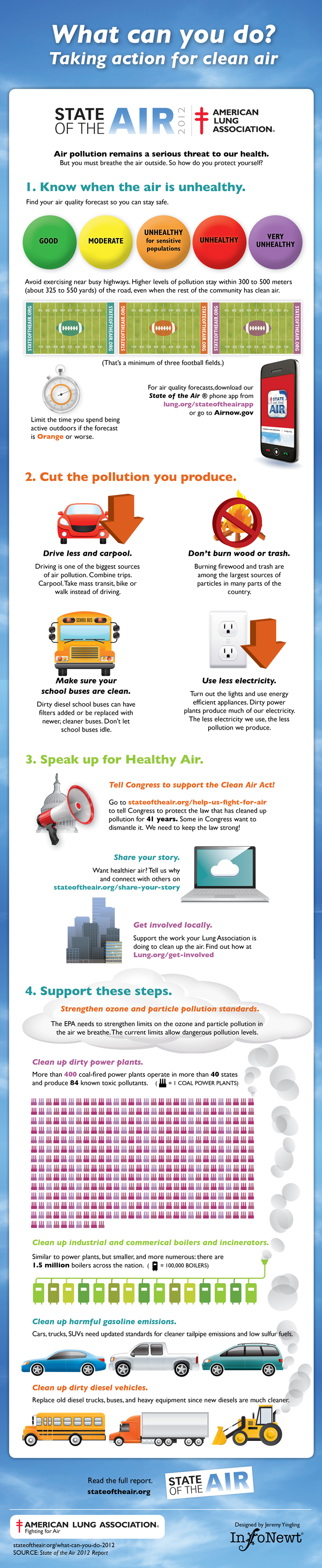 Taking Action for Clean Air
