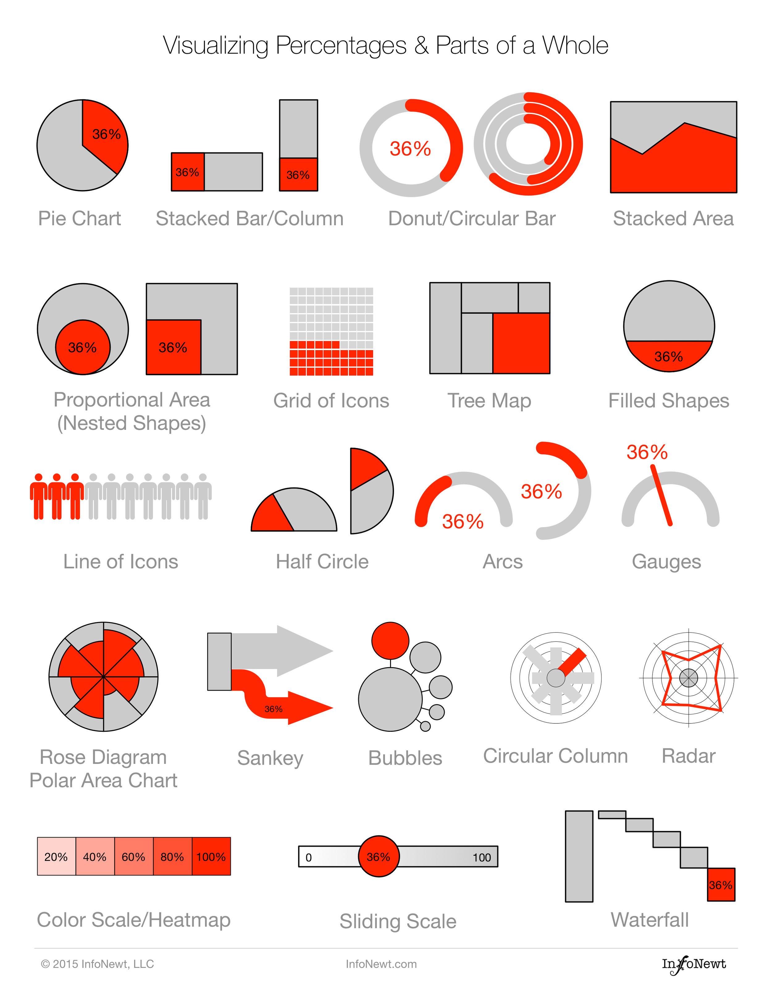 Visualizing Percentages 20.jpg
