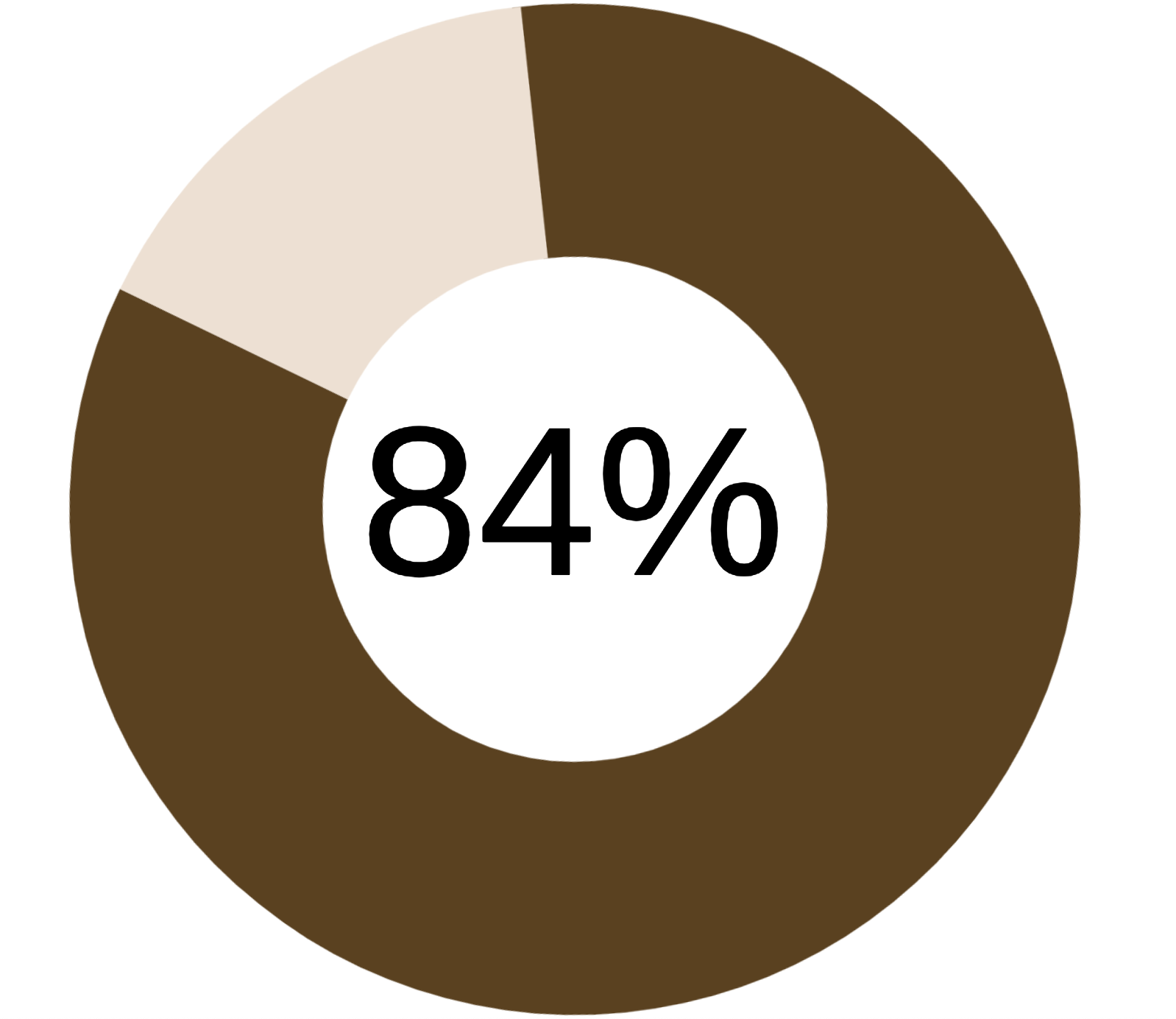 "84% of the global population is not matched by the traditional shade of ""nude."""
