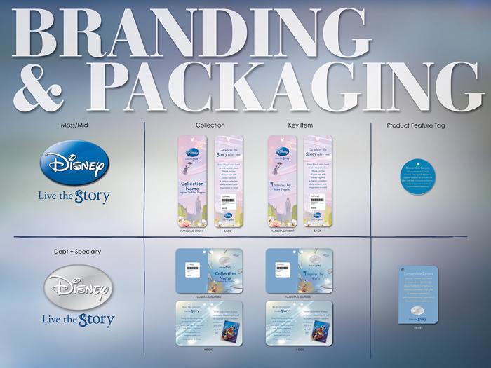 Disney_DNA_Branding_06.jpg