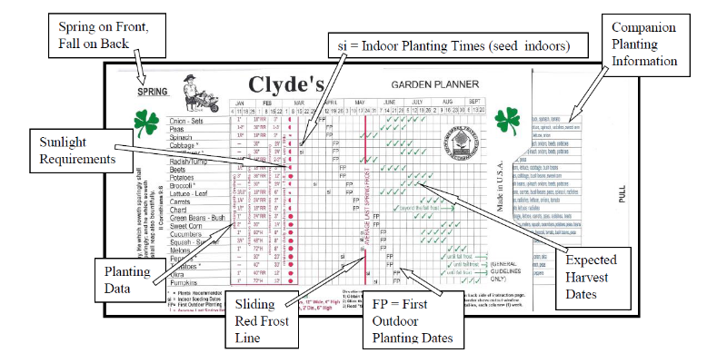 Slide Chart Diagram.PNG