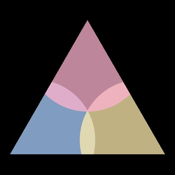 The UX-PM-Dev triangle.