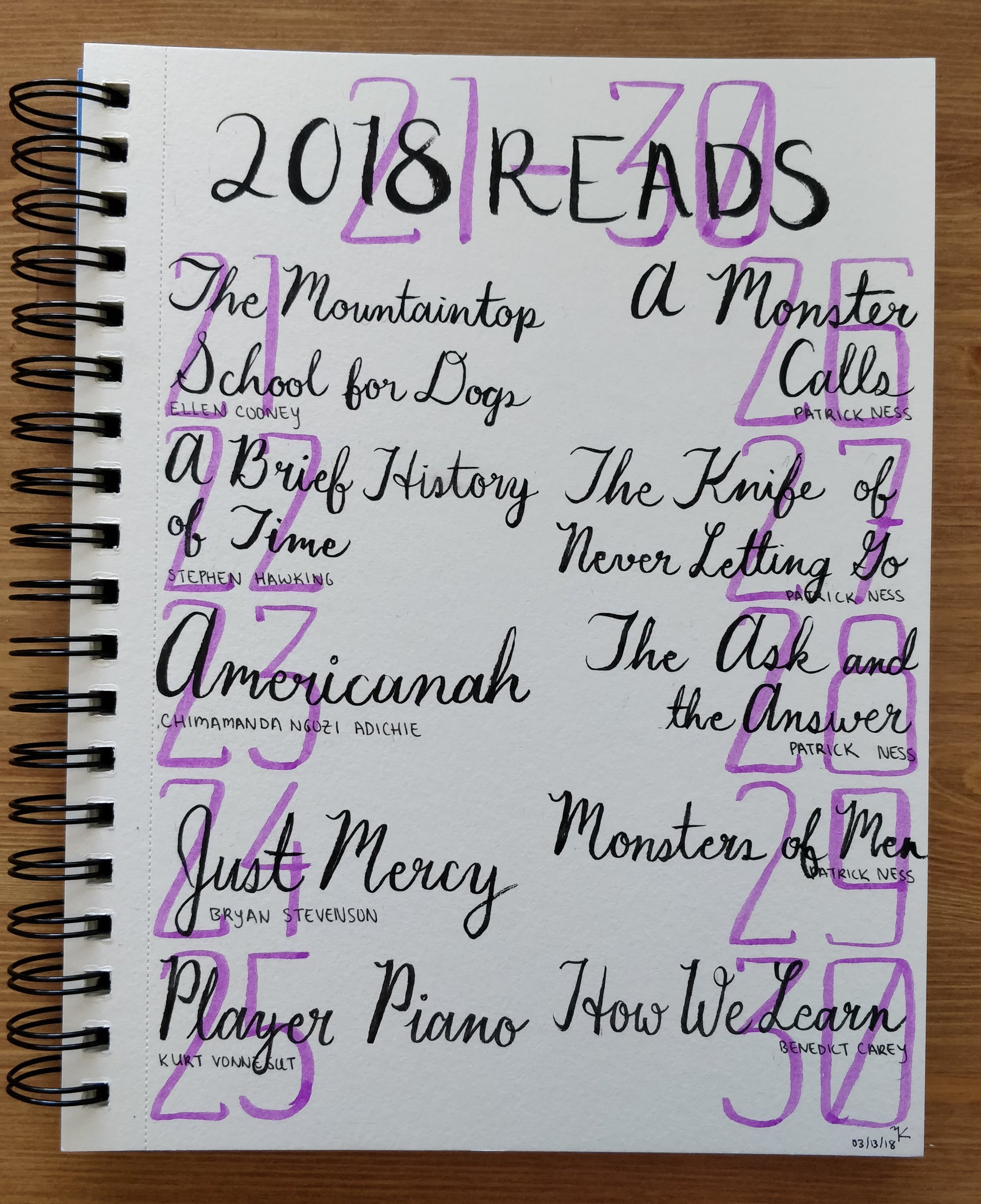 Some of the books I've read recently. I make a list every 10 books.
