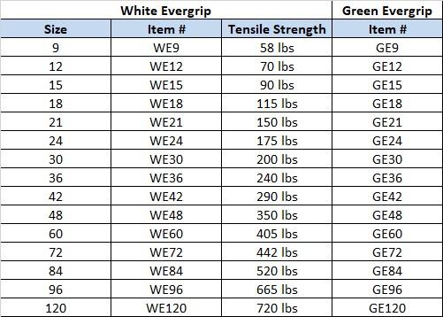 Evergrip twine specs for web_010318.jpg