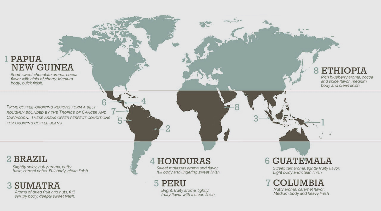 Coffee roasting locations of the world