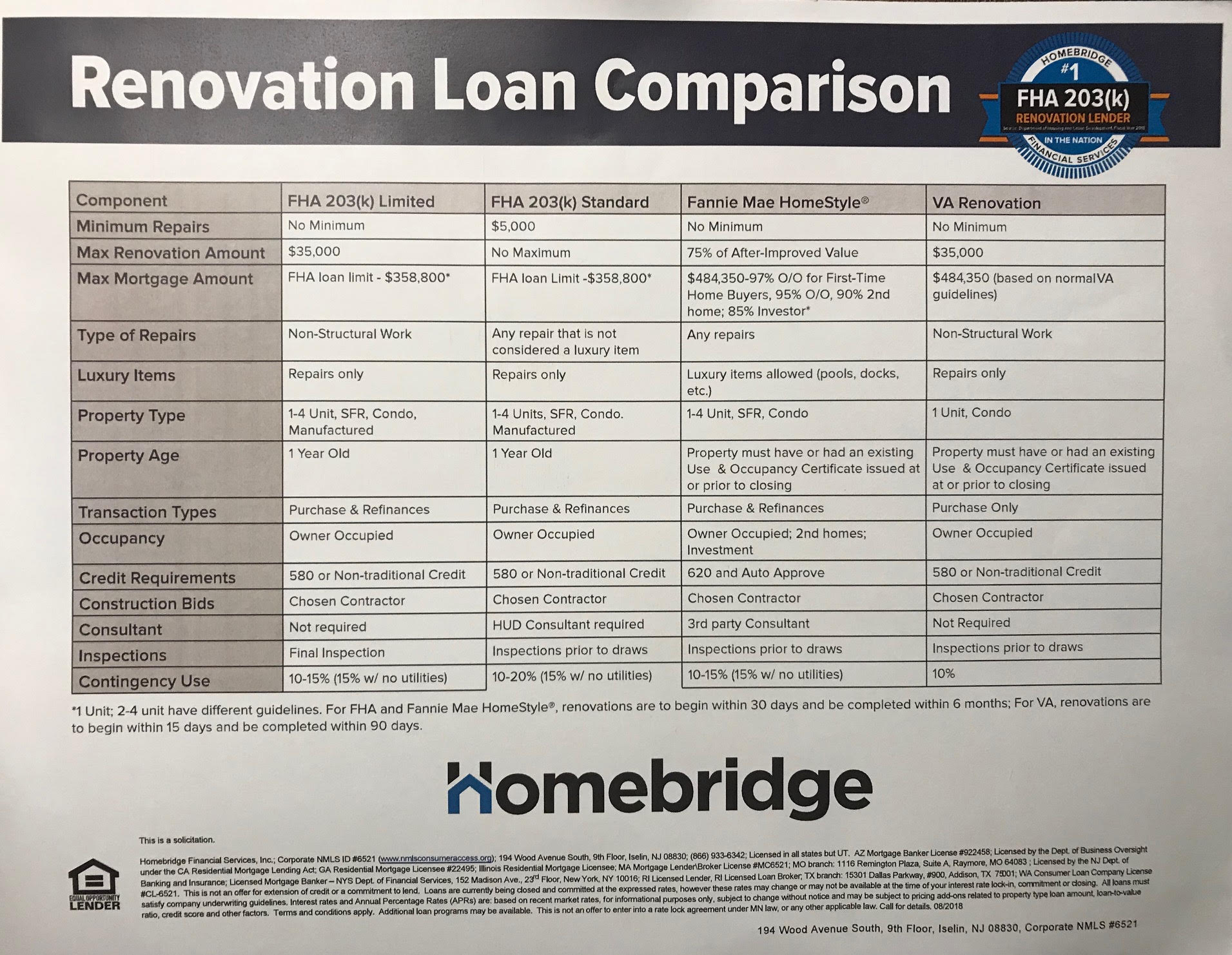 RenovationLoanComparison.jpg