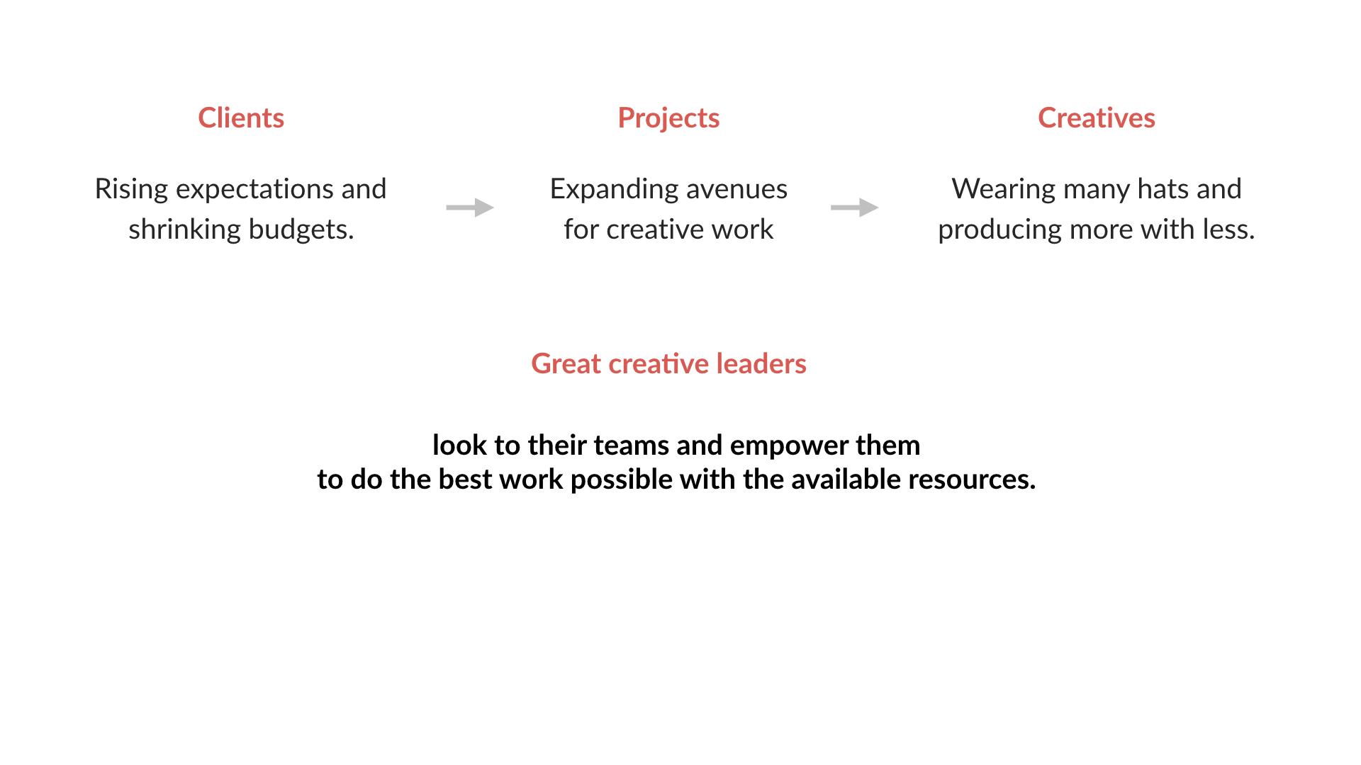 great creative leaders.001.jpeg