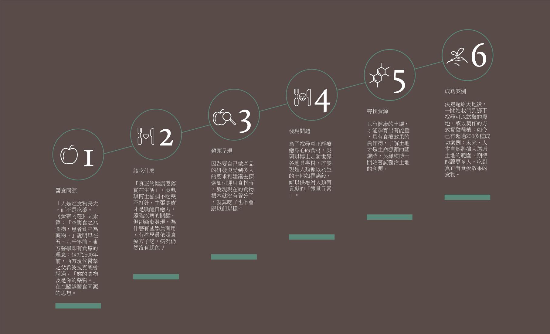 website-layout-bigger.jpg