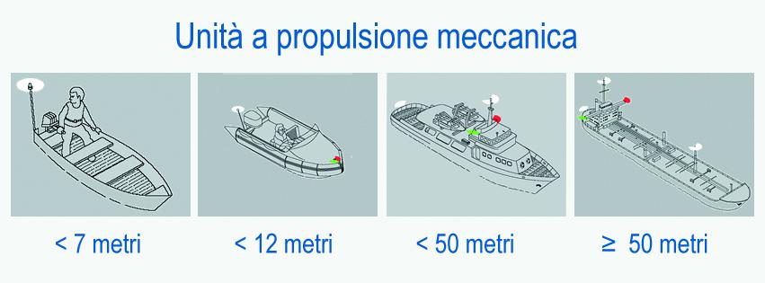 Luci di navigazione dove e quali applicare_unità propulsione meccanica.jpg