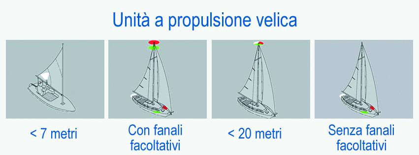 Luci di navigazione dove e quali applicare_ unità propulsione velica.jpg