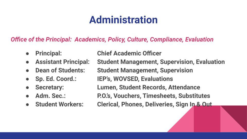 Jr._Sr. High School Reorganization 2019-20.jpg