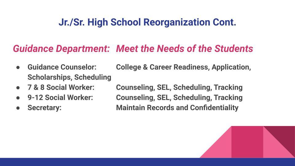 Jr._Sr. High School Reorganization 2019-20 (6).jpg