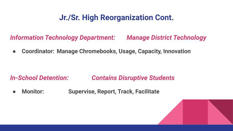 Jr._Sr. High School Reorganization 2019-20 (5).jpg