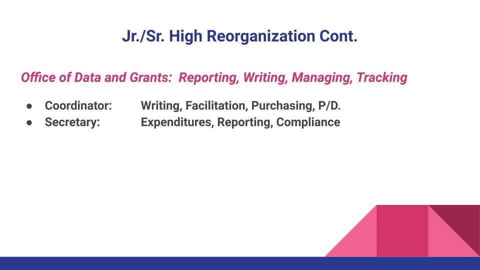 Jr._Sr. High School Reorganization 2019-20 (3).jpg