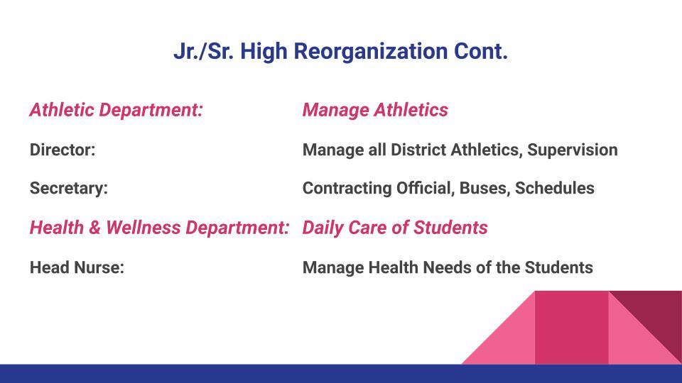 Jr._Sr. High School Reorganization 2019-20 (4).jpg