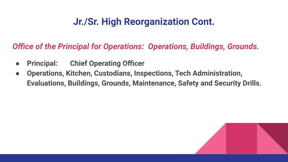 Jr._Sr. High School Reorganization 2019-20 (2).jpg
