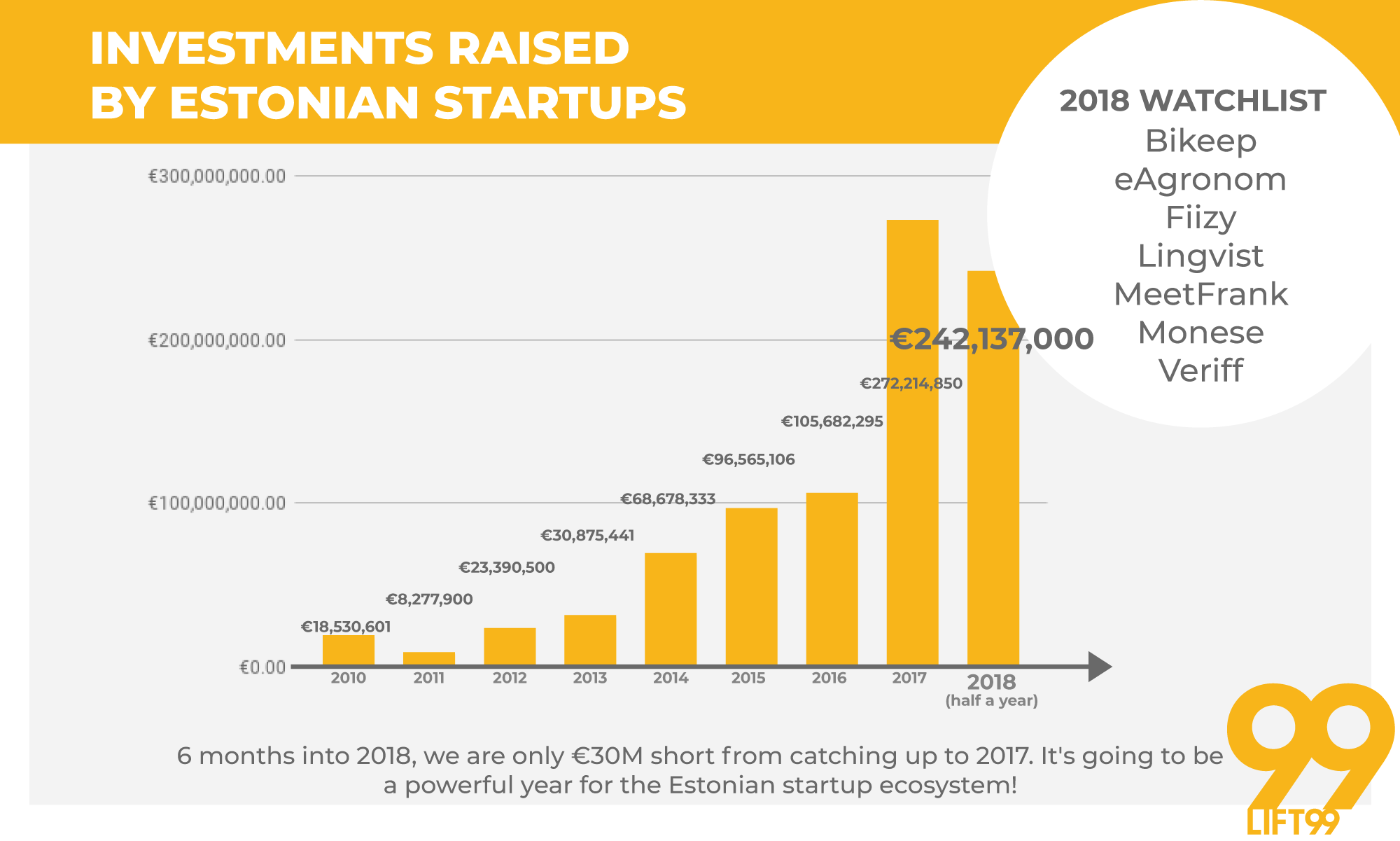 investments-estonian-startups.png