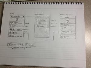 Family Center sketch2.jpg