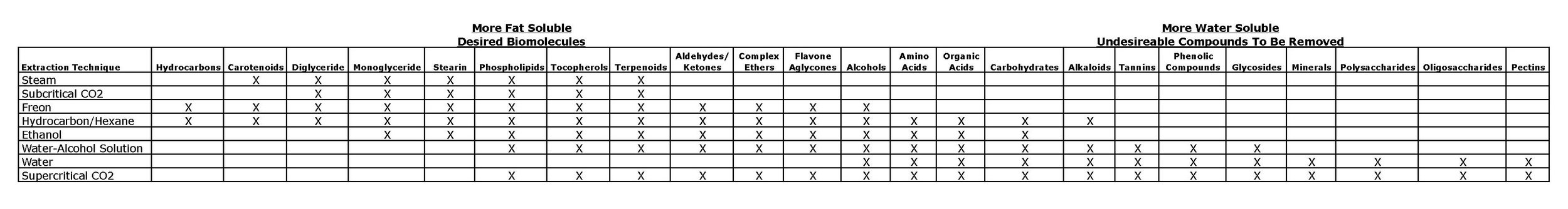 Cannabis Extraction Chart.jpg