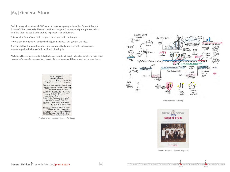 GeneralThinker_Book_GeneralStory.jpg