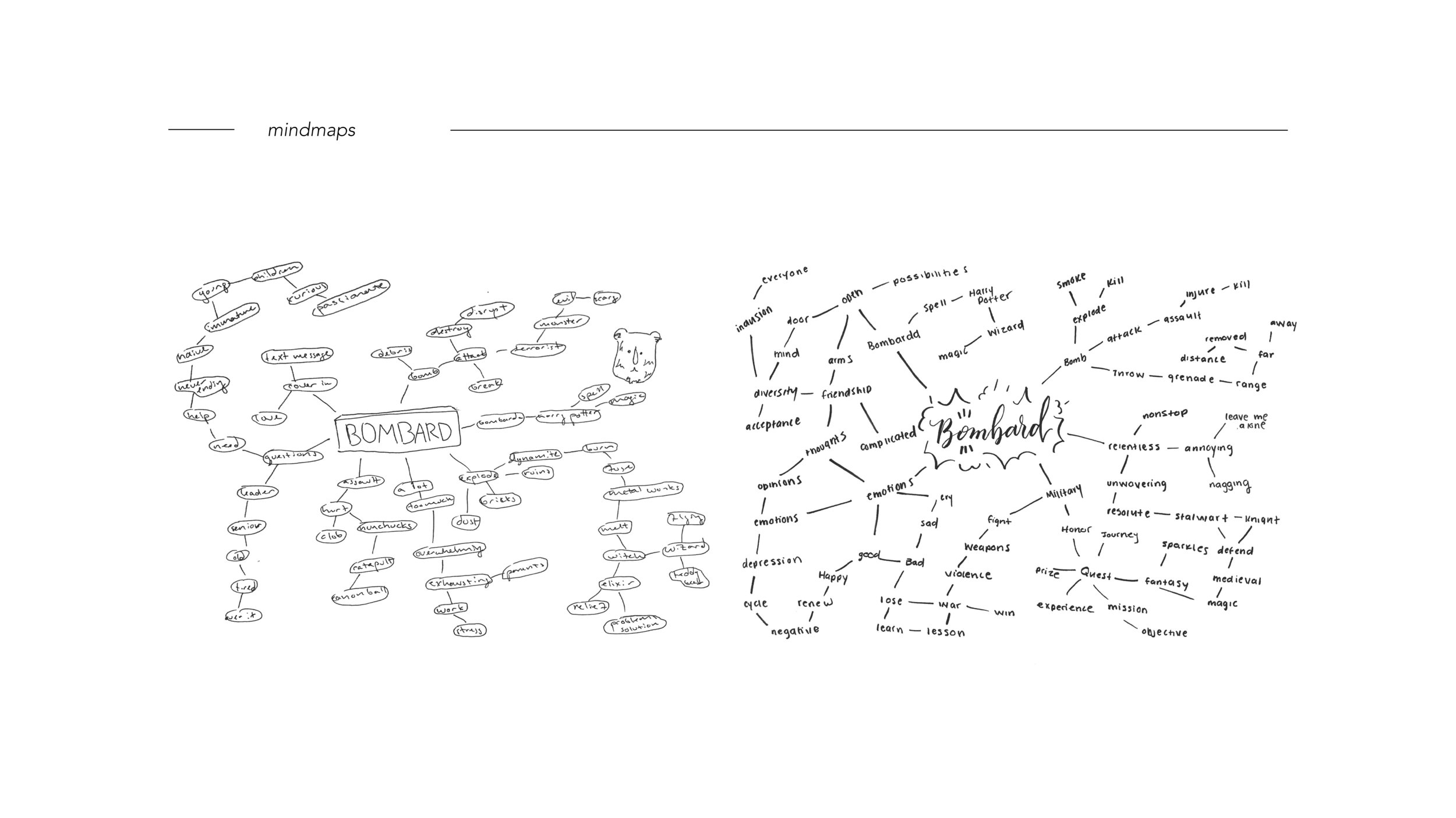 illustrative board process book_Page_03.jpg
