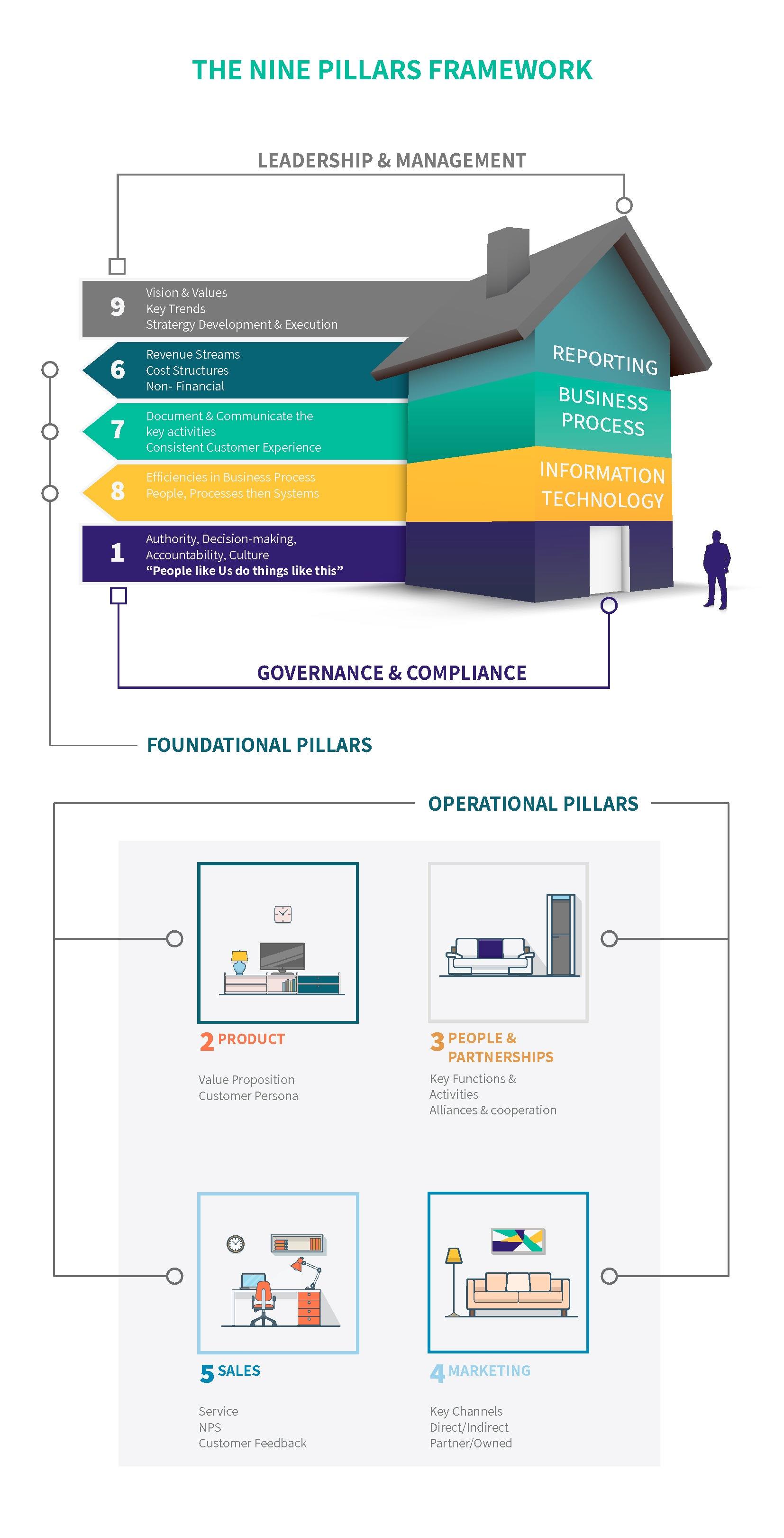 Nine-Pillars-infographic.jpg