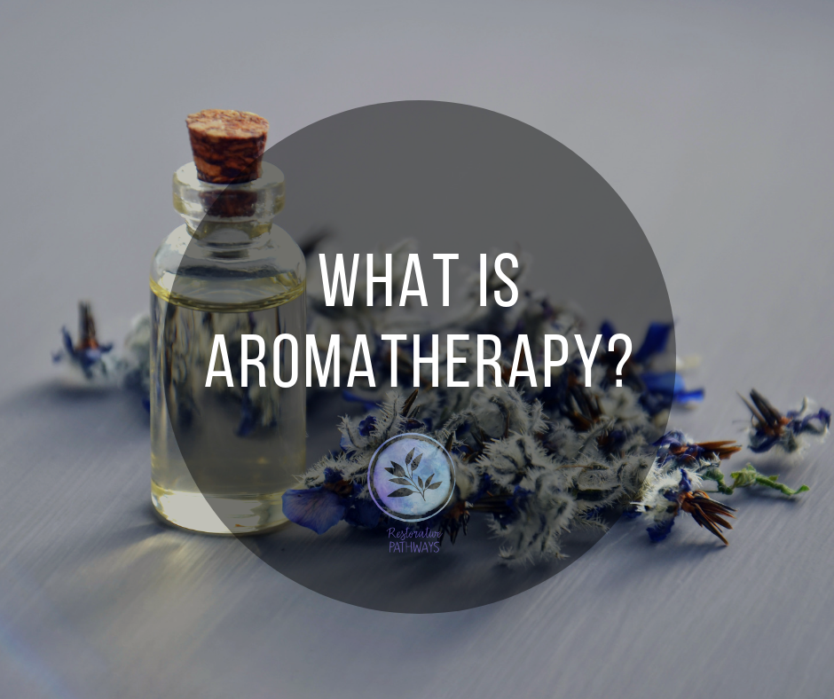 What is Aromatherapy Canva.png