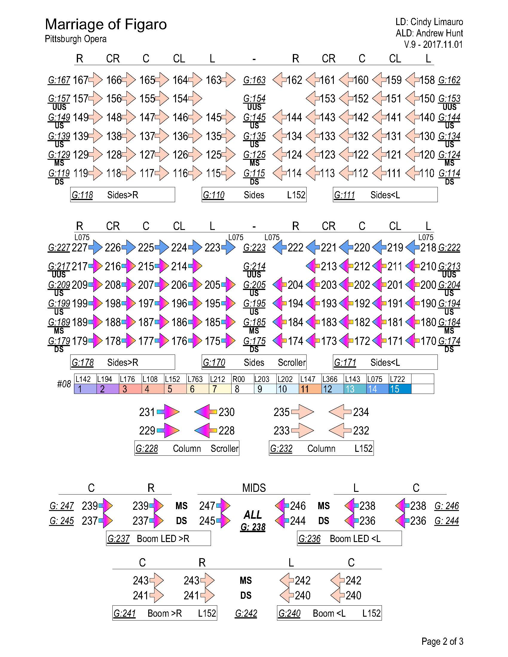 Figaro_Magic Sheet_2017.11.01_v9 FINAL_Page_2.jpg