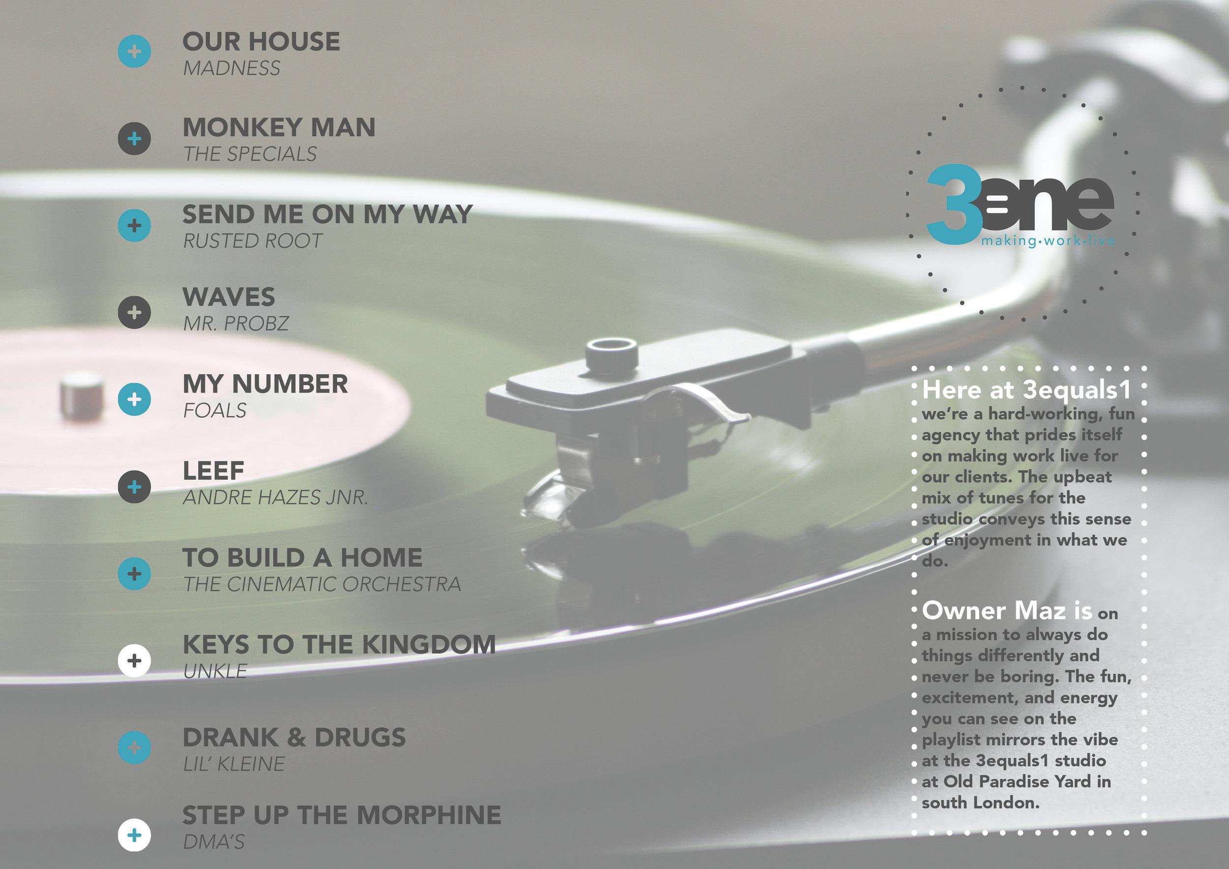 Office playlist 4.jpg