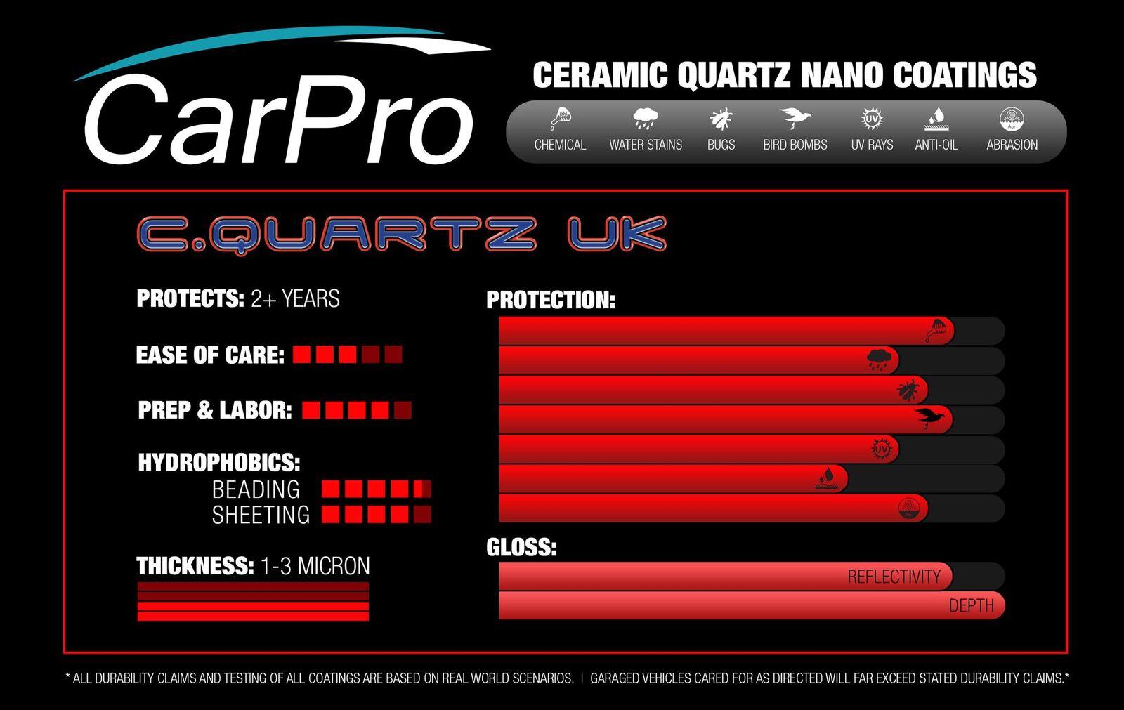CQuartz-UK-chart.jpeg