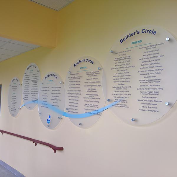 JCC Main donor panels